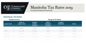 A chart of Manitoba Tax Rates for 2019