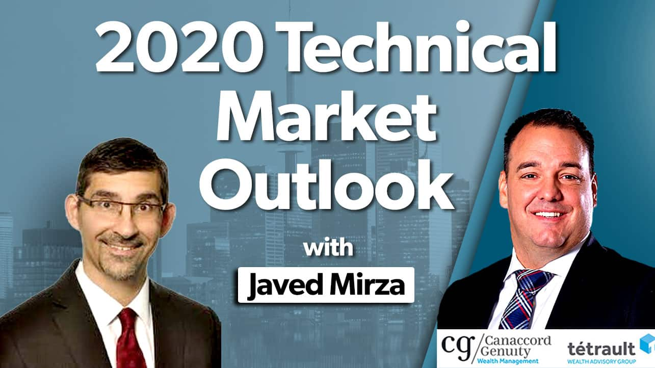 2020 Technical Market Outlook