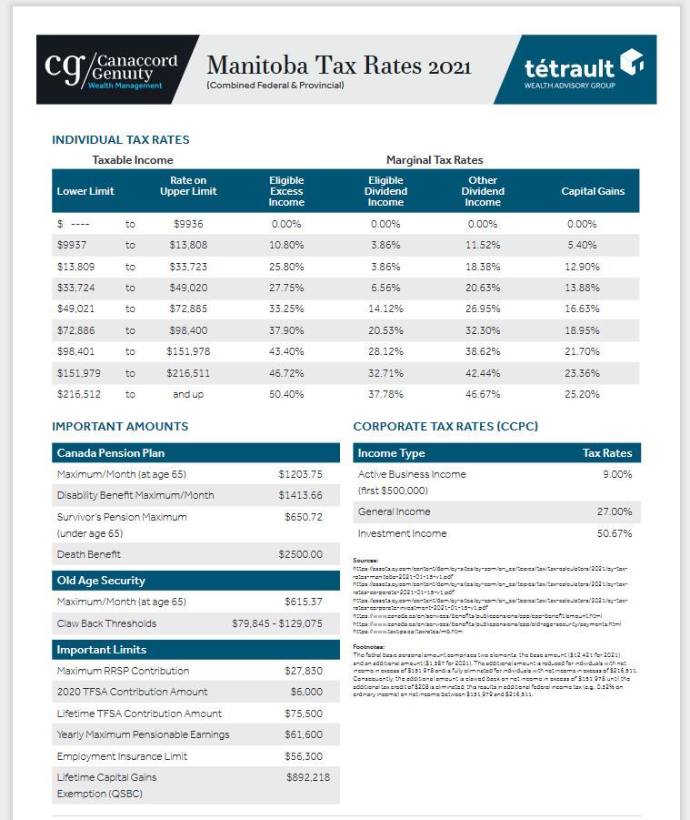 Manitoba Tax Rates 2021